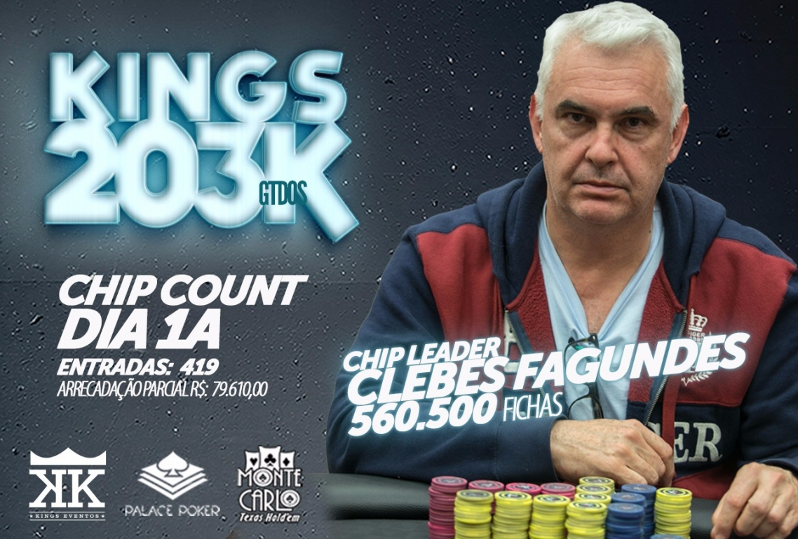 Chip Count KINGS 203K DIA 1A