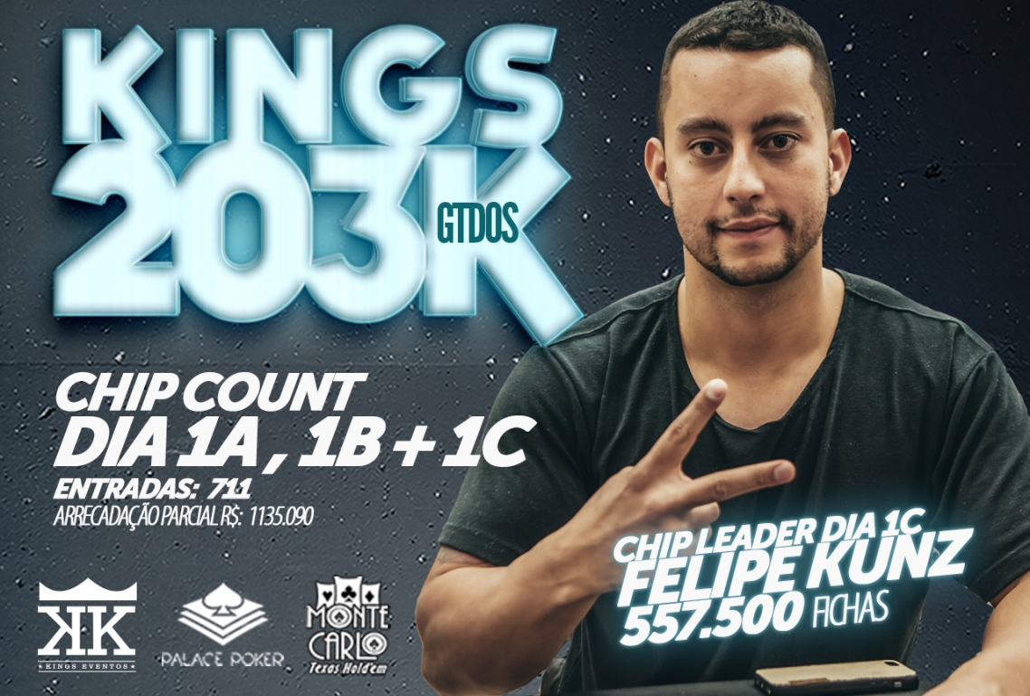 CHIP COUNT DIA 1A,1B e 1C KINGS 203K GTD