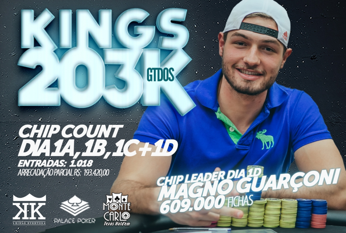 CHIP COUNT DIA 1A,1B,1C e 1D KINGS 203K GTDO